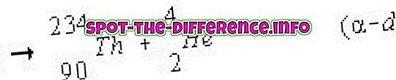 populære sammenligninger: Forskjell mellom Alpha, Beta og Gamma Radiation