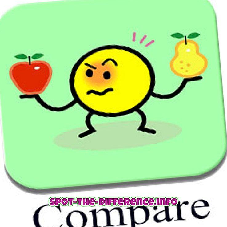 Różnica między porównaniem a różnicą