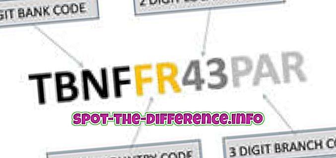 populární srovnání: Rozdíl mezi kódem Swift a kódem IFSC