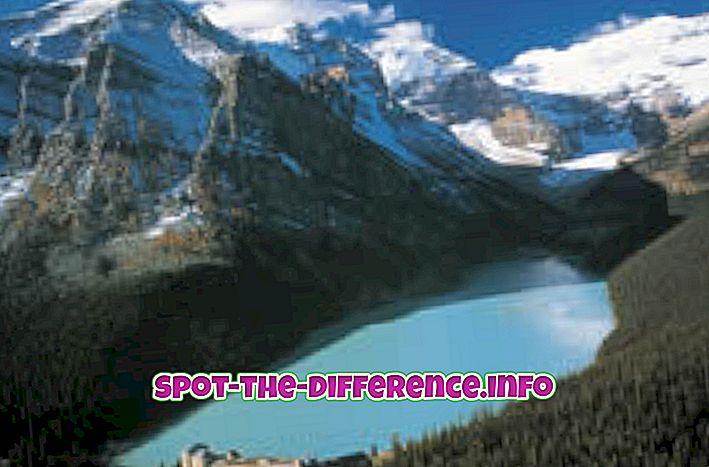 beliebte Vergleiche: Unterschied zwischen See und Fluss