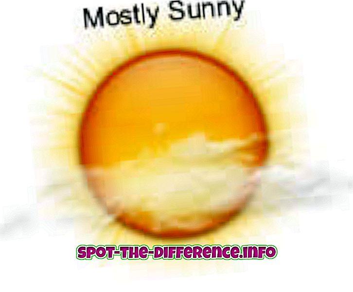 populære sammenligninger: Forskel mellem Delvis Overskyet og Mest Sunny