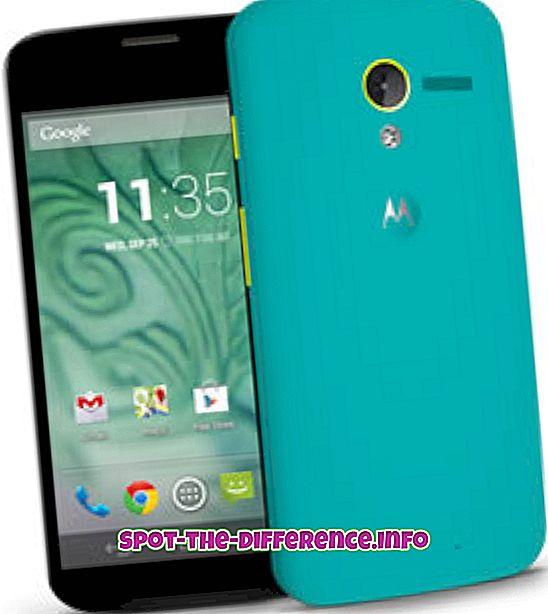 Forskjell mellom Moto X og Lumia 1020