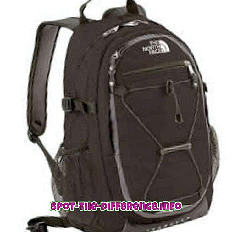 Különbség a hátizsák, a Haversack, a Knapsack és a hátizsák között
