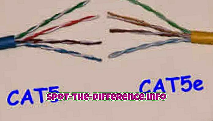 Differenza tra Cat5 e Cat6 Cable