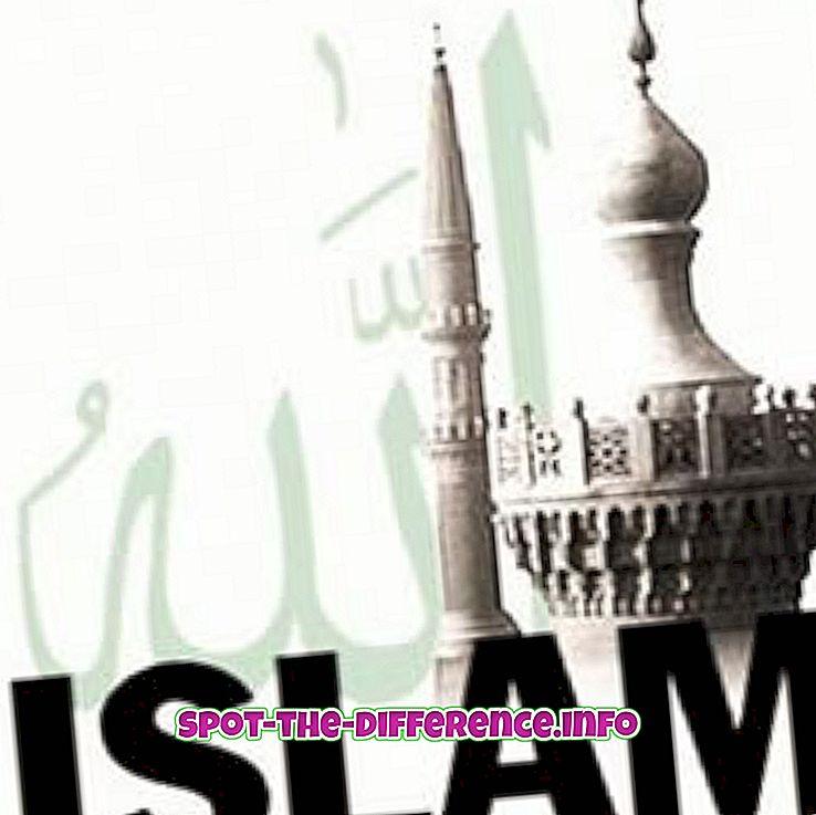 populære sammenligninger: Forskjell mellom muslimer og kristne