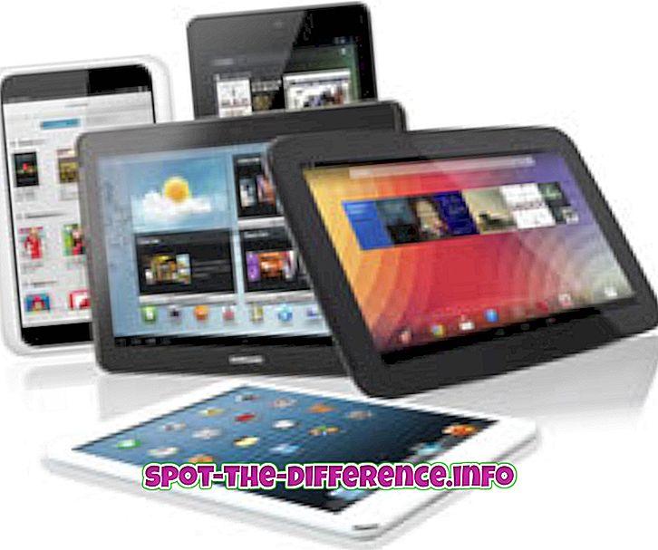 Rozdíl mezi tabletami iPad a Tablet