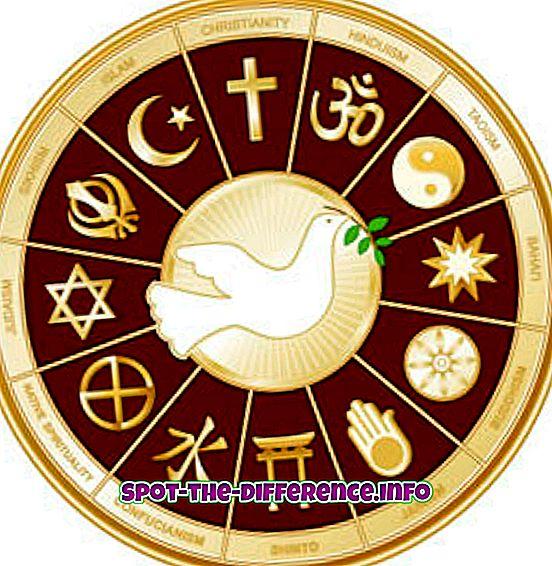 népszerű összehasonlítások: A világi és vallási különbség