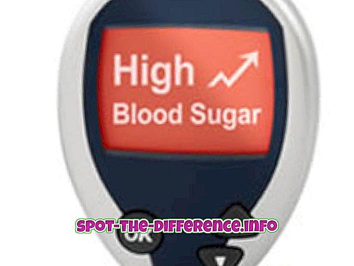 Разлика между диабета и високата кръвна захар