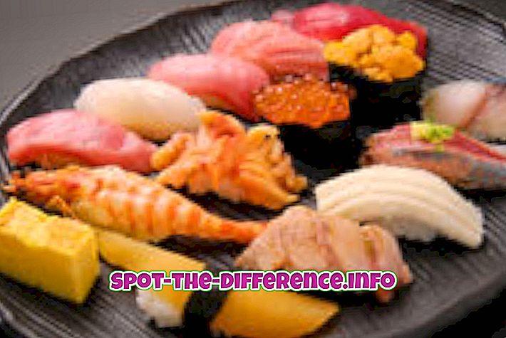 Rozdiel medzi Sushi a Maki