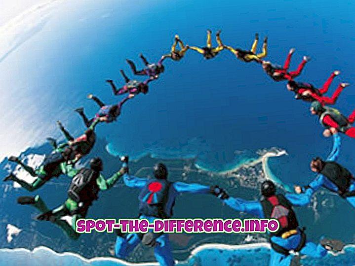 Rozdiel medzi skydiving a tandem skydiving