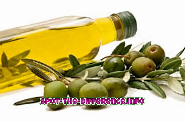 populaarsed võrdlused: Oliiviõli ja sinepiõli erinevus
