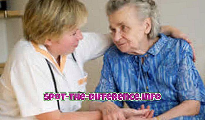 популарна поређења: Разлика између болнице и гостољубивости