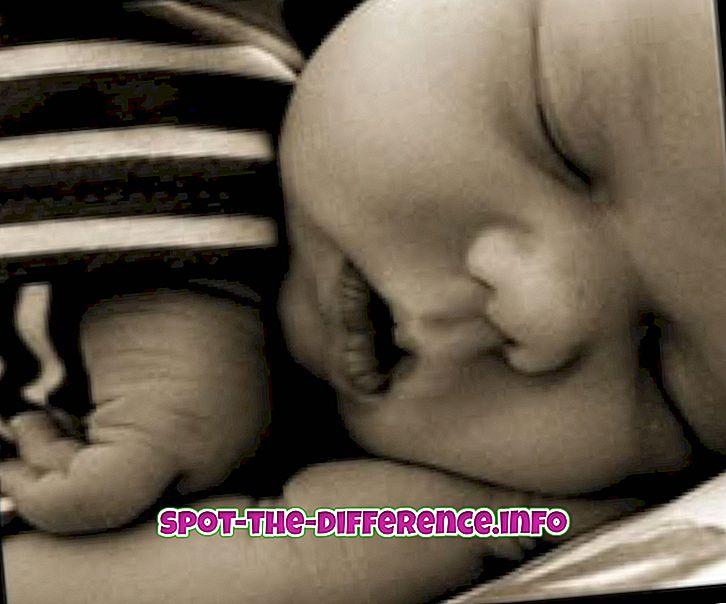 Erinevus unenägu ja õudusunenägu vahel