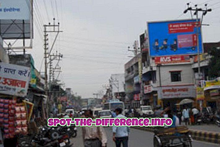 Unterschied zwischen Haldwani und Nainital