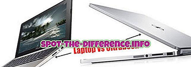 Rozdiel medzi Ultrabookom a notebookom
