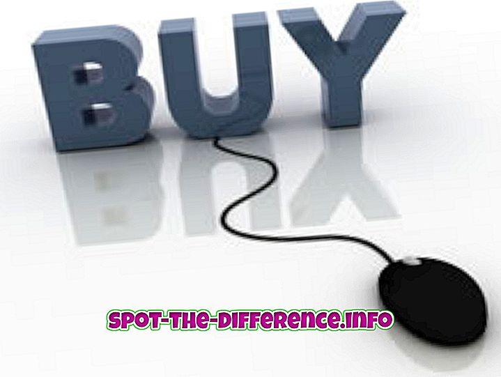 Rozdíl mezi nákupem a nákupem