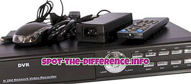 Différence entre DVR et CCTV