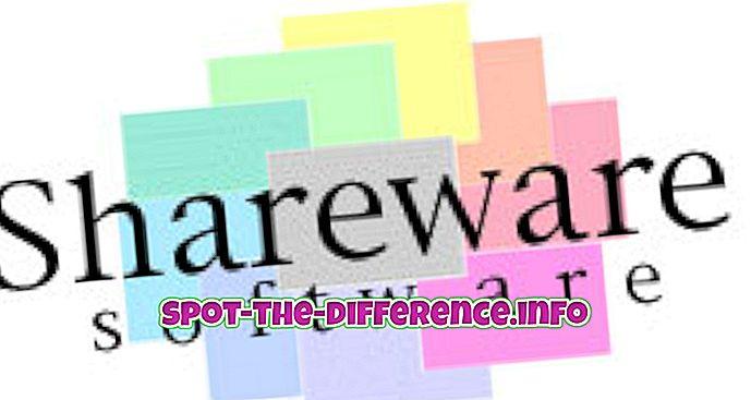 Verschil tussen evaluatieversie, demoversie en shareware