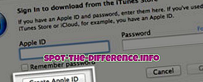 Apple ID: n ja iTunes-tilin välinen ero