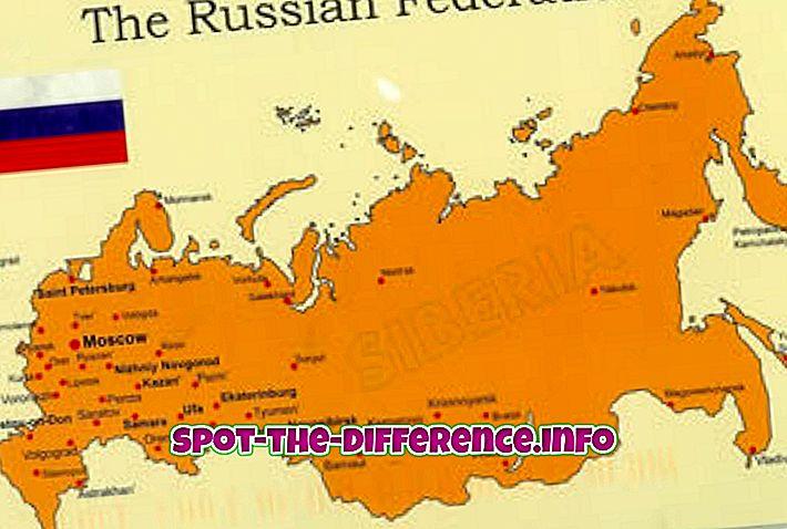 suosittuja vertailuja: Liiton ja liittovaltion välinen ero