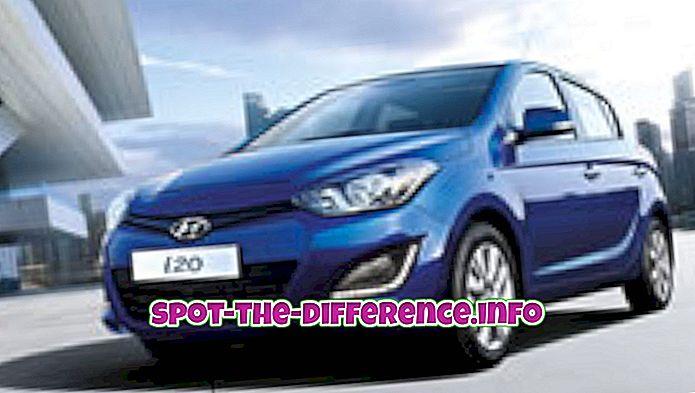 Erinevus Hyundai i20 Era, Magna, Sportz ja Asta vahel