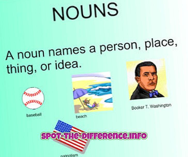 perbandingan populer: Perbedaan antara Noun dan Adverb