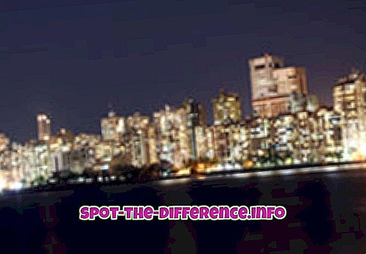 populaire vergelijkingen: Verschil tussen Mumbai en Bombay