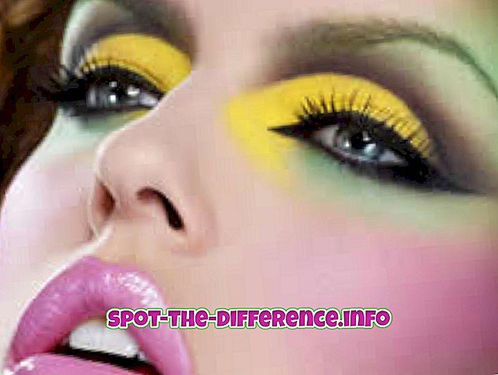 Разлика између шминке и шминке