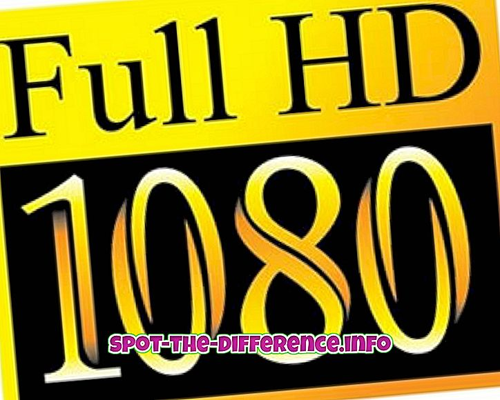Разлика между qHD и Full HD