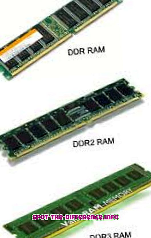 populárne porovnania: Rozdiel medzi DDR, DDR2 a DDR3 RAM