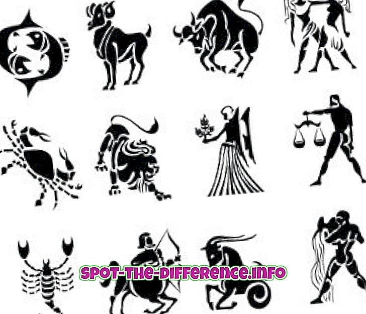 populaarsed võrdlused: Erinevus Zodiac Sign ja Moon Sign vahel