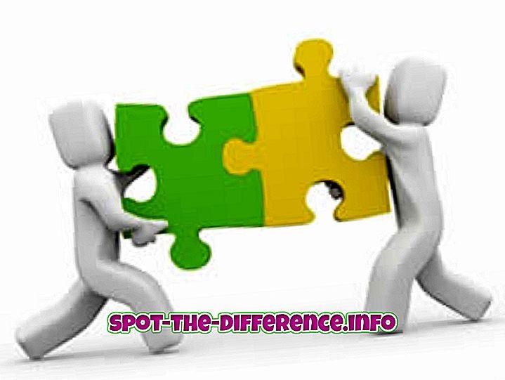 populære sammenligninger: Forskjellen mellom fusjon og oppkjøp