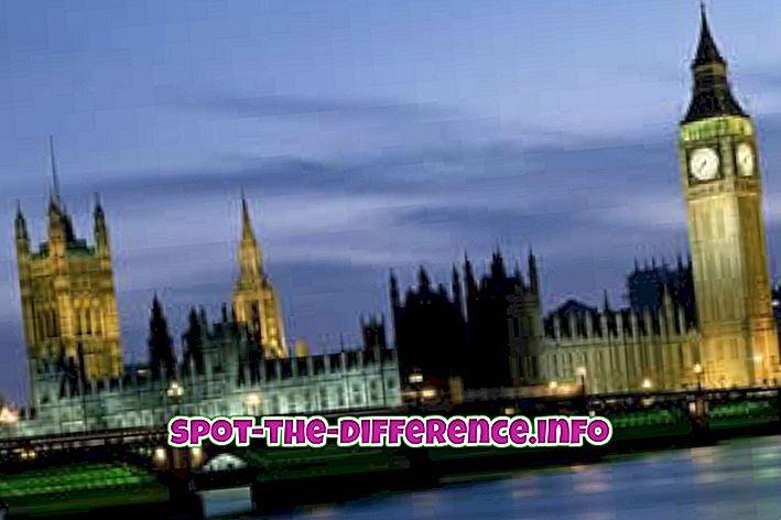 Разлика између Парламента и законодавне скупштине