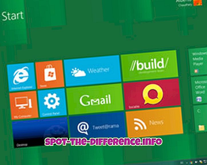 Erinevus Windows 8 ja Windows 8.1 vahel