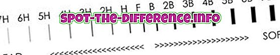 A HB és a B ceruza ólom közötti különbség