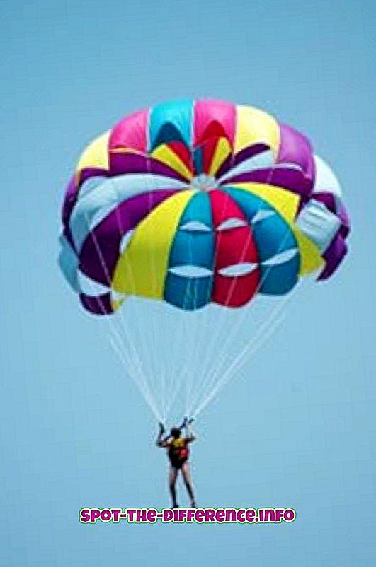 populárne porovnania: Rozdiel medzi parašutizáciou a paraglidingom