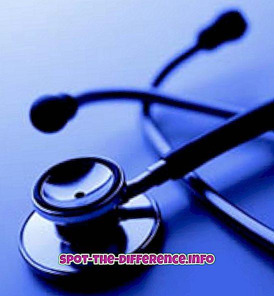 การเปรียบเทียบความนิยม: ความแตกต่างระหว่างระบบทางเดินปัสสาวะและโรคไต