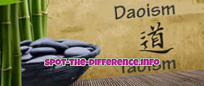 Het verschil tussen het taoïsme en het taoïsme