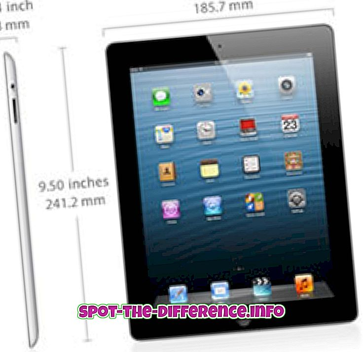 Apple iPad 2: n ja iPad 3: n välinen ero