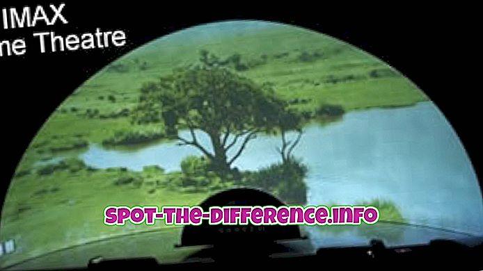 popularne porównania: Różnica między IMAX 3D i 3D