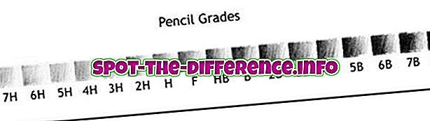 Rozdiel medzi ceruzkami HB a F
