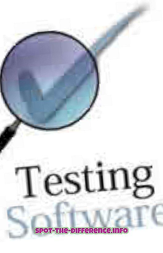 Forskel mellem teststrategi og testplan
