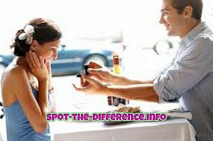 Forskjell mellom Wedding Ring og Engagement Ring