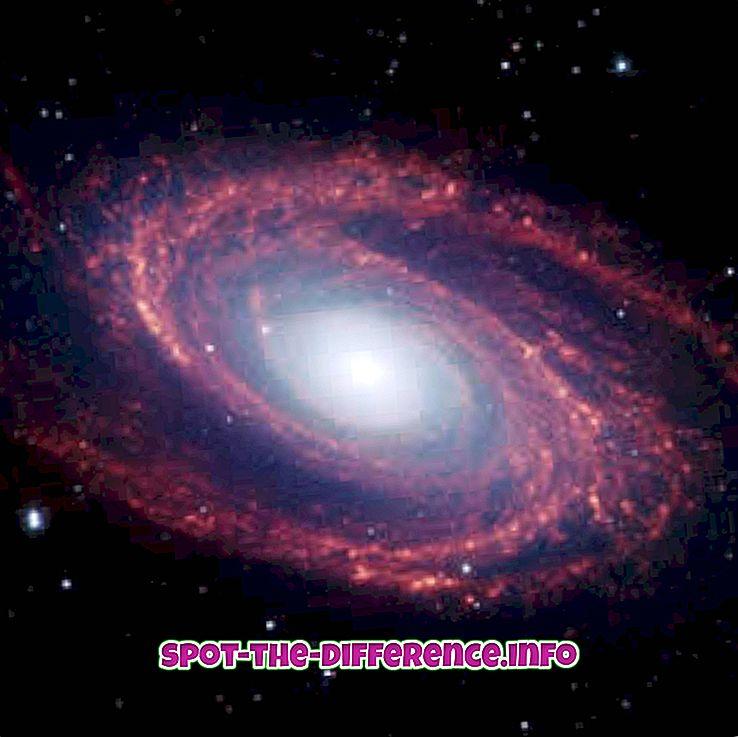 人気の比較: 銀河系と太陽系の違い