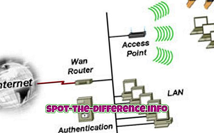 Differenza tra LAN wireless e Bluetooth