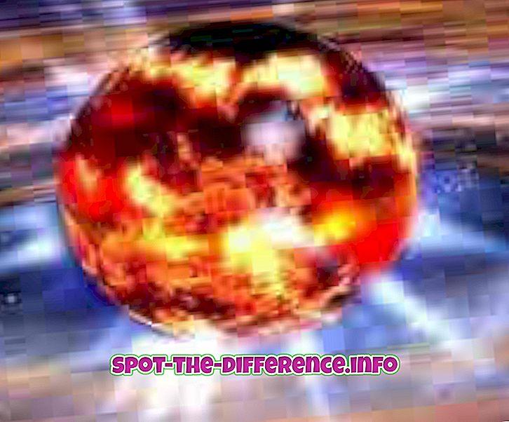 Forskjellen mellom Neutron Star og Pulsar
