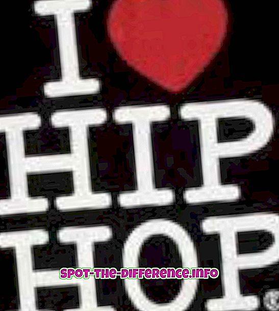 comparações populares: Diferença entre Hip Hop e Rap