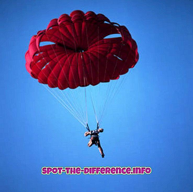 Verschil tussen parachute en hete luchtballon