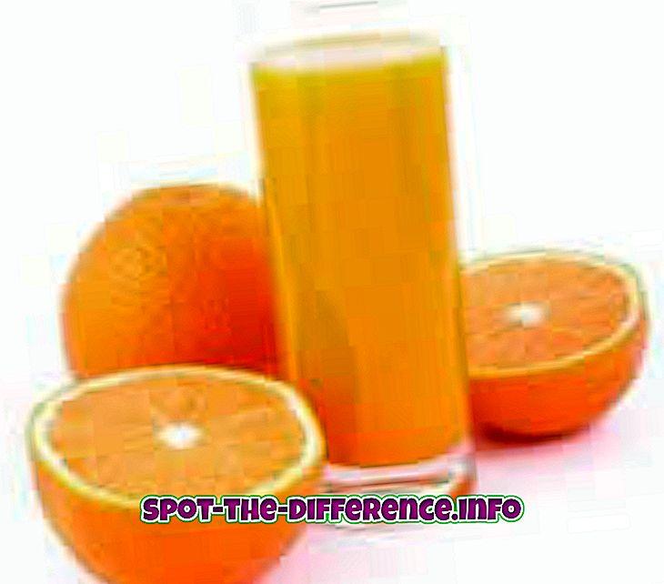 populære sammenligninger: Forskjell mellom juice og sirup