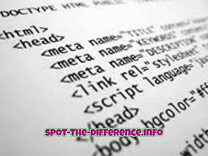 Różnica między HTML a XML